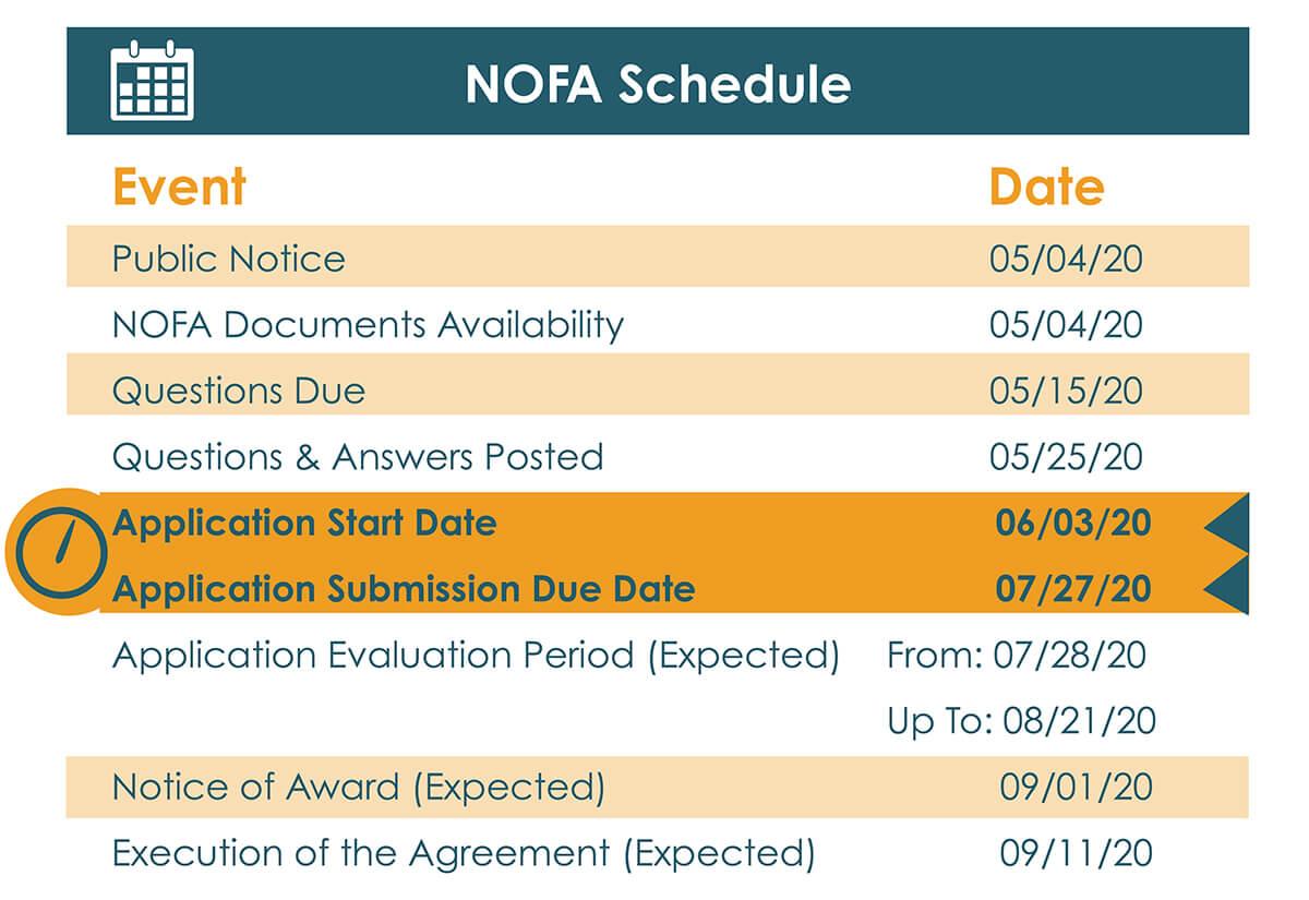 NOFA Calendar