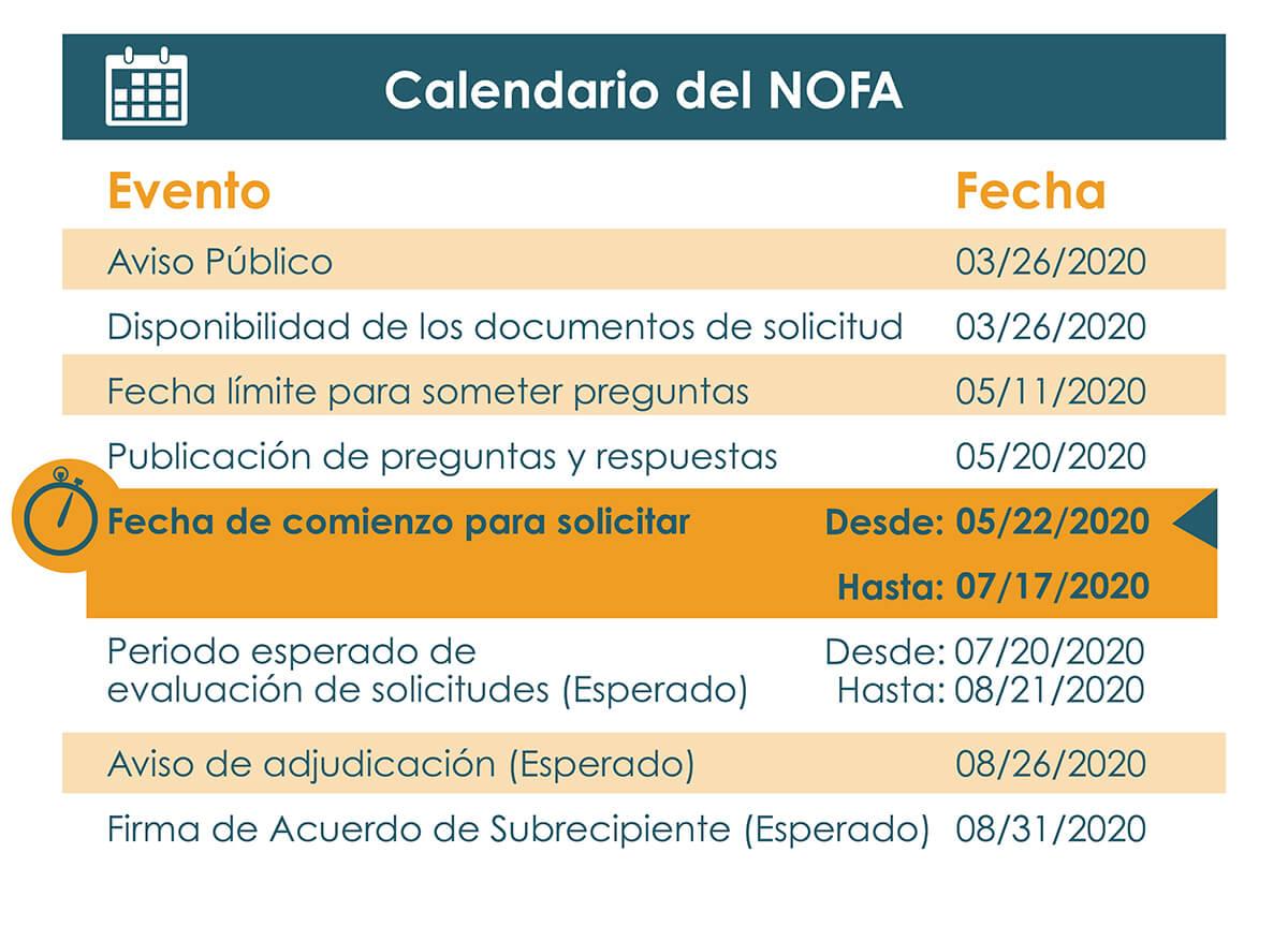 NOFA Calendario